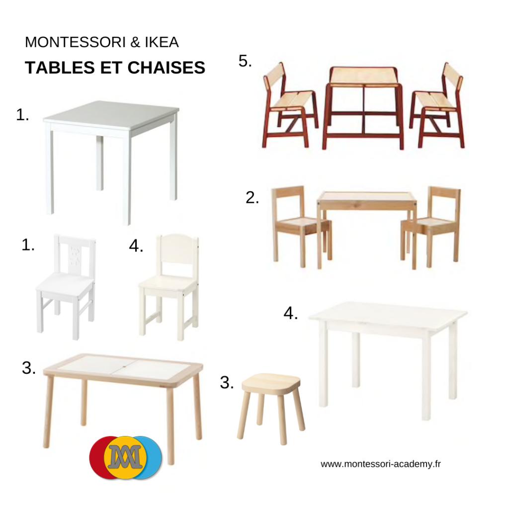 Mes Astuces Ikea Montessori Montessori Academy